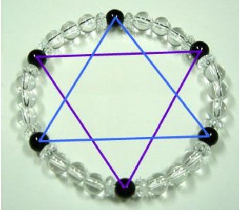 オニキスによる六芒星のデザイン