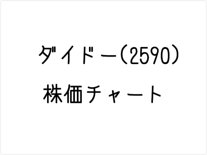 ダイドーグループHD(2590)の株価チャート