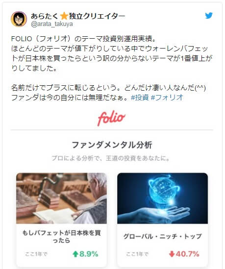 フォリオの口コミ・評判を徹底調査!フォリオは初心者でも儲かるの?