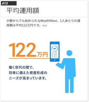 【公式に問合せ】Q.ウェルスナビはいくらから?A.1万円からOK