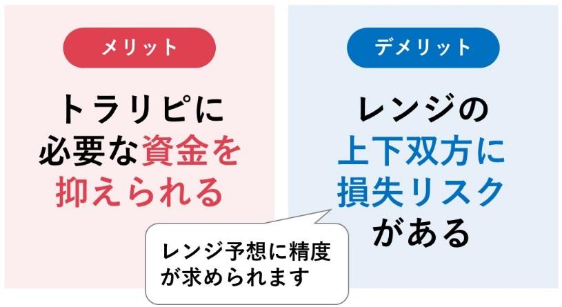 トラリピの評判・口コミ(ハーフ&ハーフのメリット・デメリット)