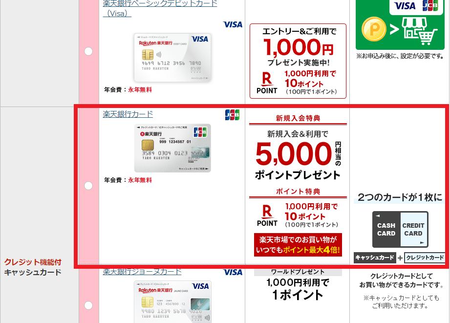 クレジット機能付きキャッシュカードを選ぶ